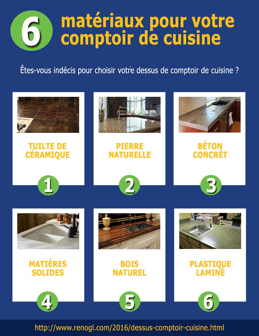 6 mat riaux pour votre dessus de comptoir de cuisine - Comptoir pour cuisine ...